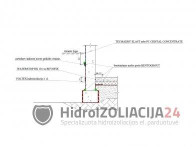 Rūsio sienos ir grindų hidroizoliacijos mazgas